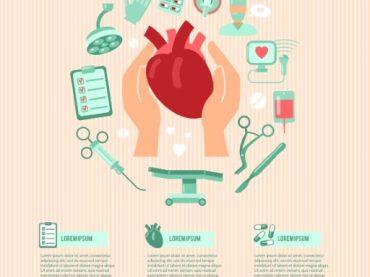 เทคโนโลยีผ่าตัดโรคหัวใจ